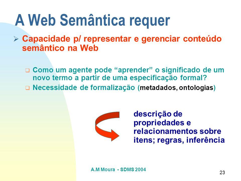 A Web Semântica requer Capacidade p/ representar e gerenciar conteúdo semântico na Web.