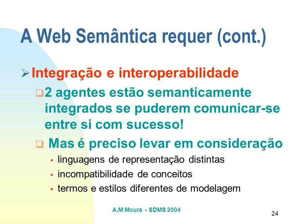 A Web Semântica requer (cont.)