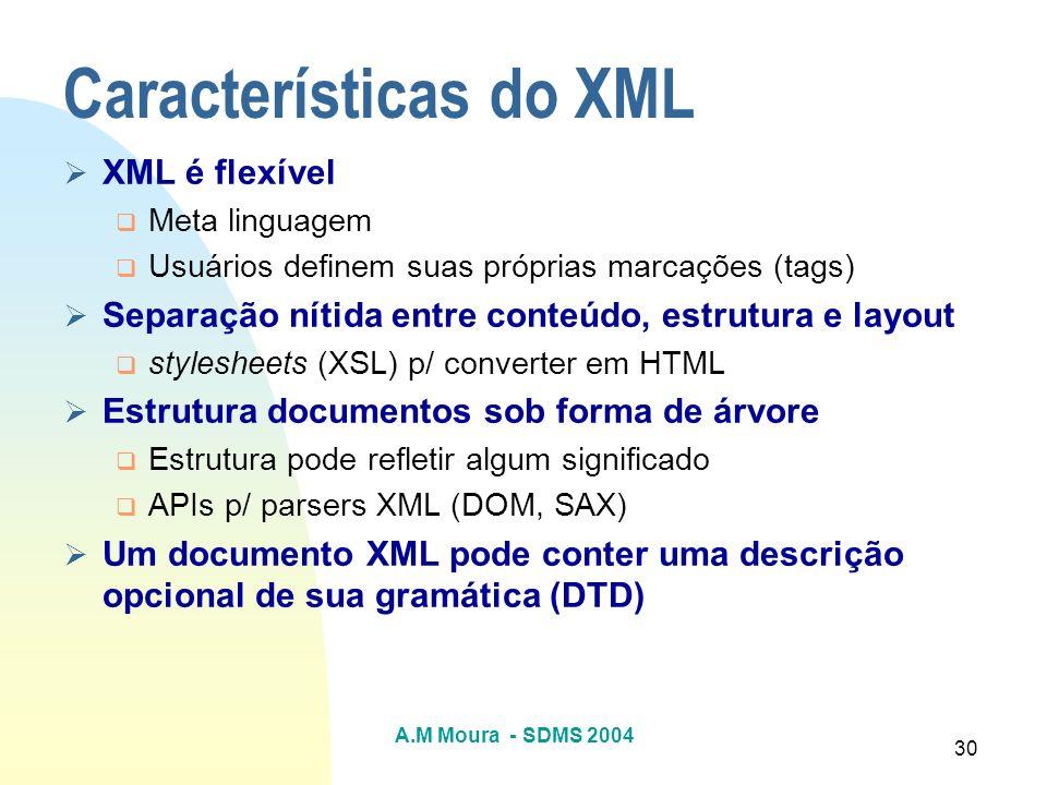 Características do XML