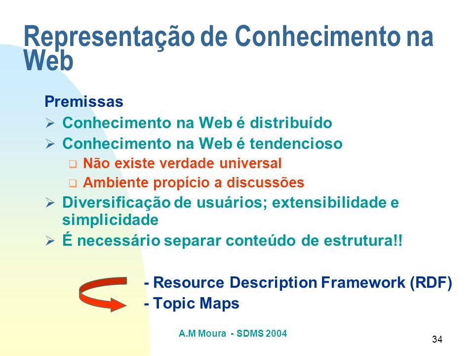 Representação de Conhecimento na Web