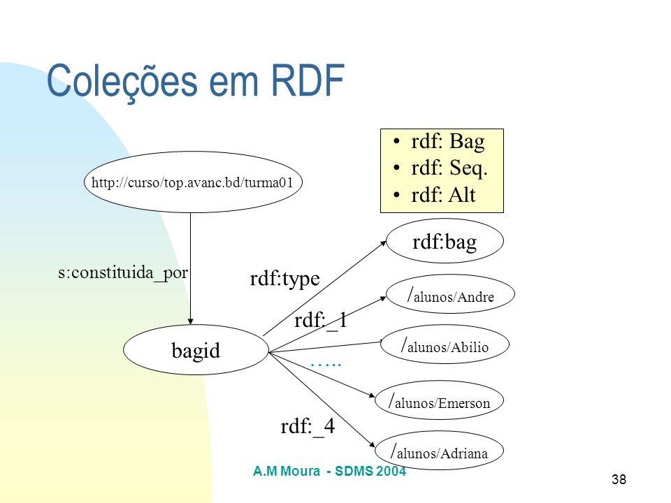 Coleções em RDF rdf: Bag rdf: Seq. rdf: Alt rdf:bag rdf:type