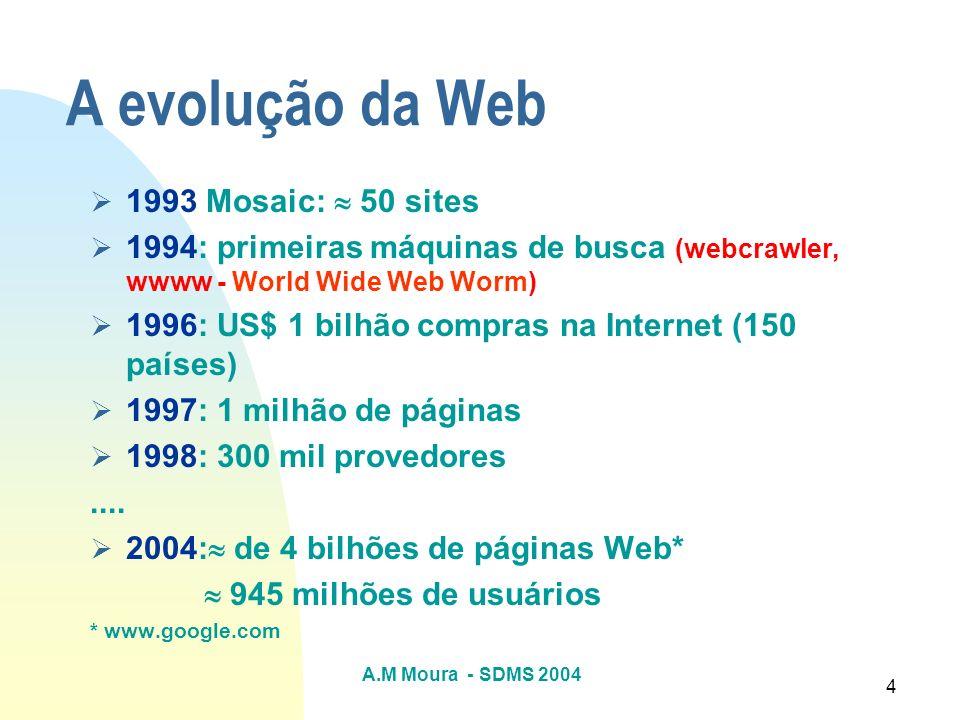 A evolução da Web 1993 Mosaic:  50 sites
