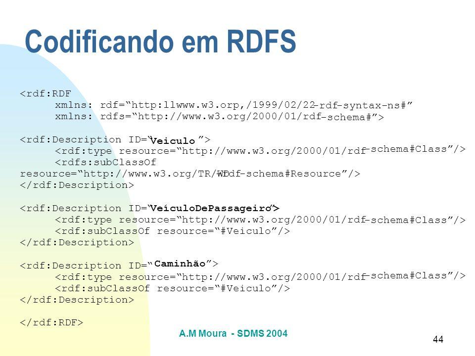 Codificando em RDFS <rdf:RDF
