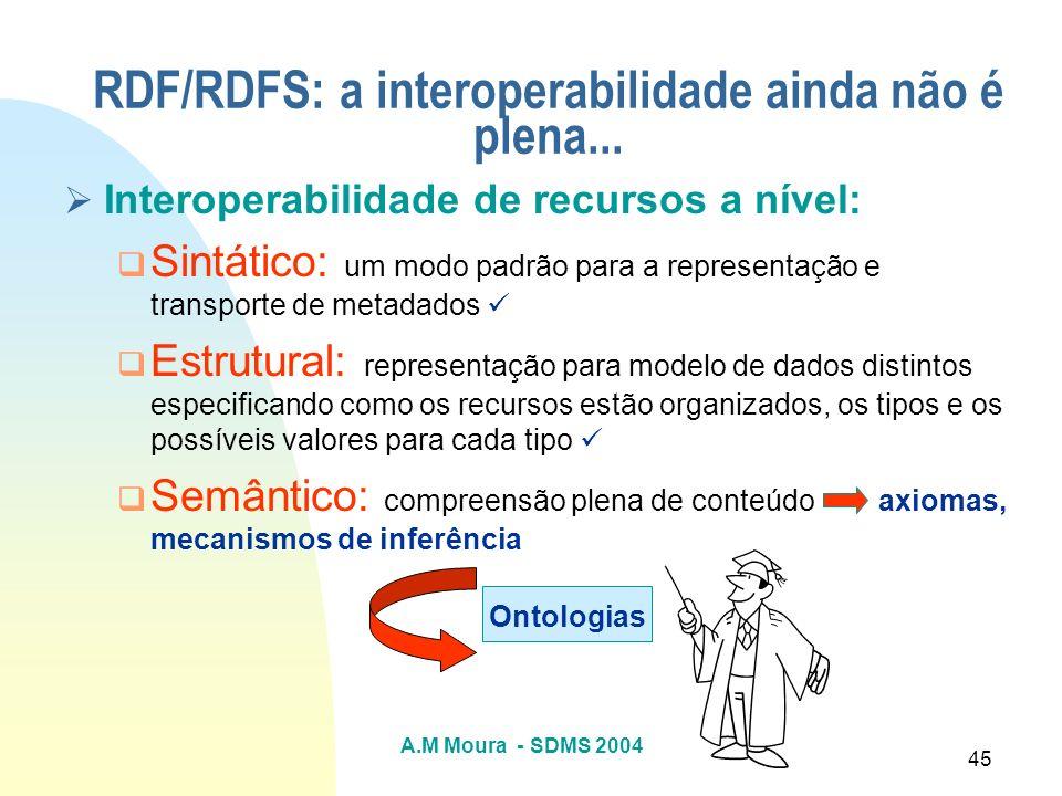 RDF/RDFS: a interoperabilidade ainda não é plena...