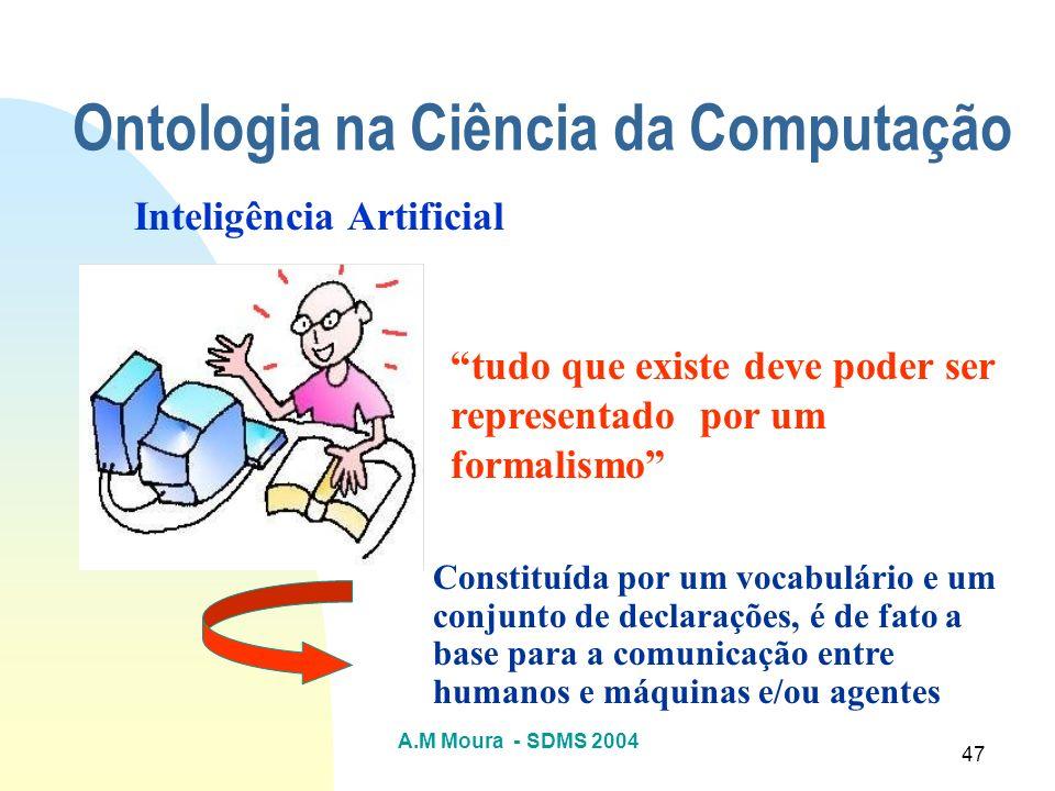 Ontologia na Ciência da Computação