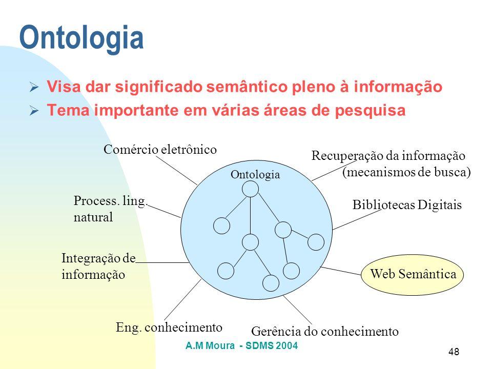 Ontologia Visa dar significado semântico pleno à informação