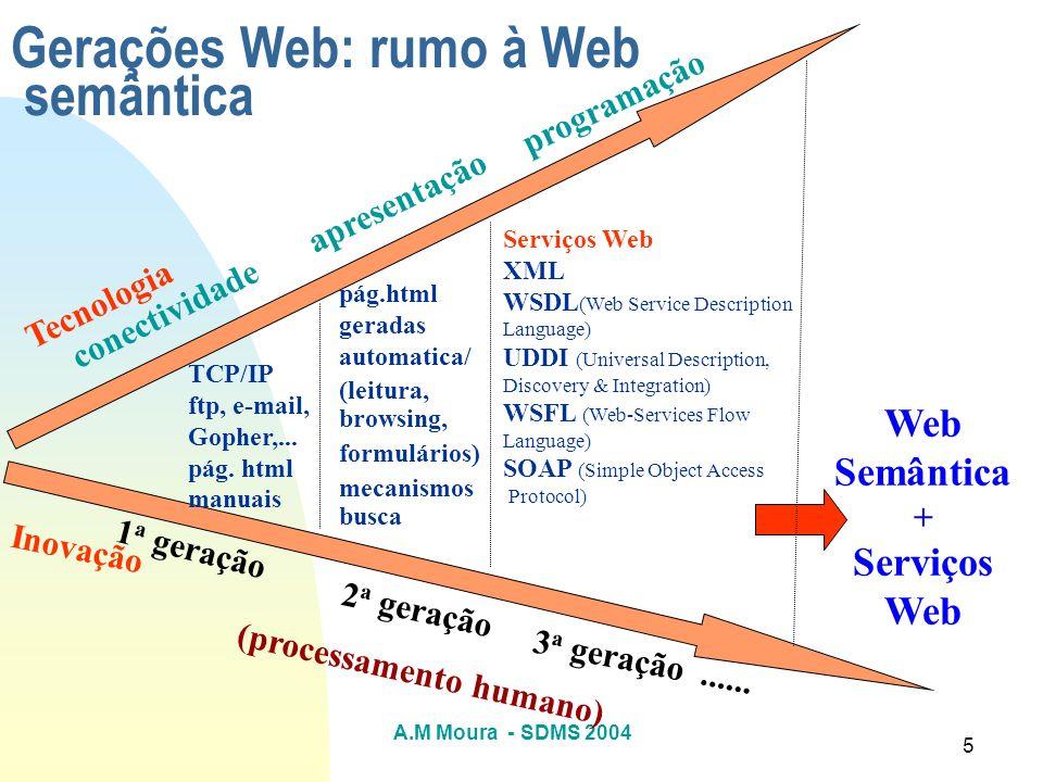 Gerações Web: rumo à Web semântica