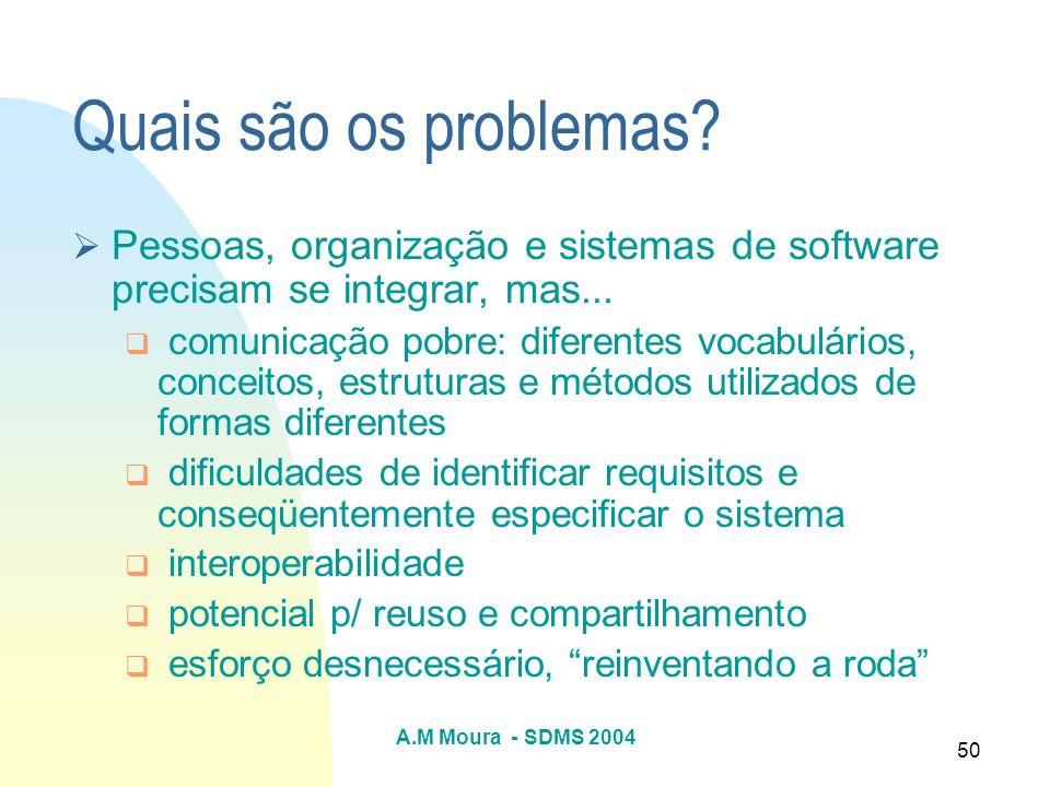 Quais são os problemas Pessoas, organização e sistemas de software precisam se integrar, mas...
