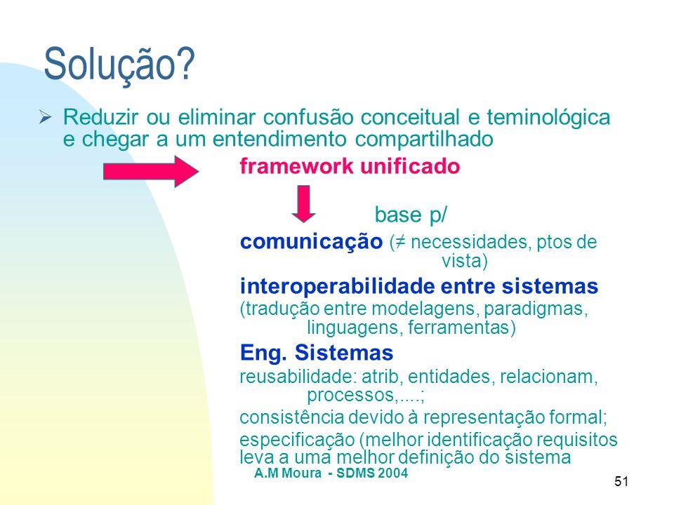 Solução Reduzir ou eliminar confusão conceitual e teminológica e chegar a um entendimento compartilhado.