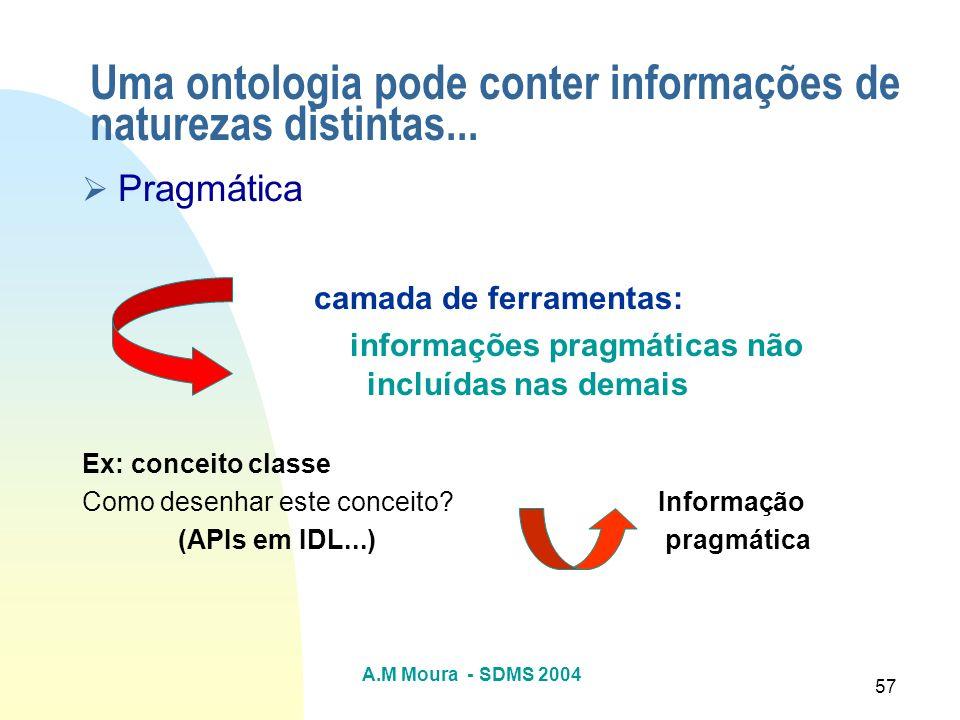 Uma ontologia pode conter informações de naturezas distintas...