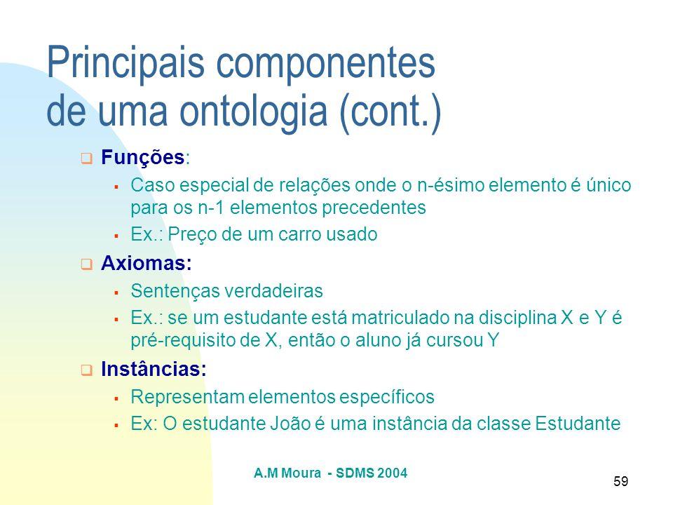 Principais componentes de uma ontologia (cont.)