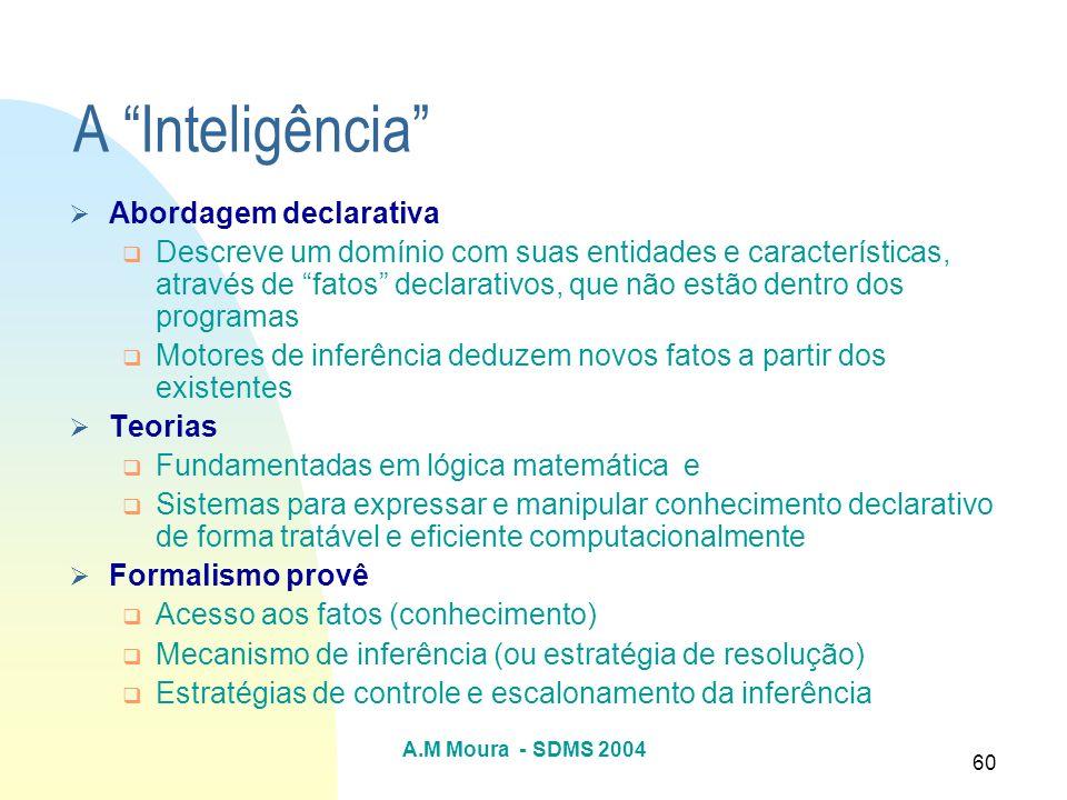 A Inteligência Abordagem declarativa