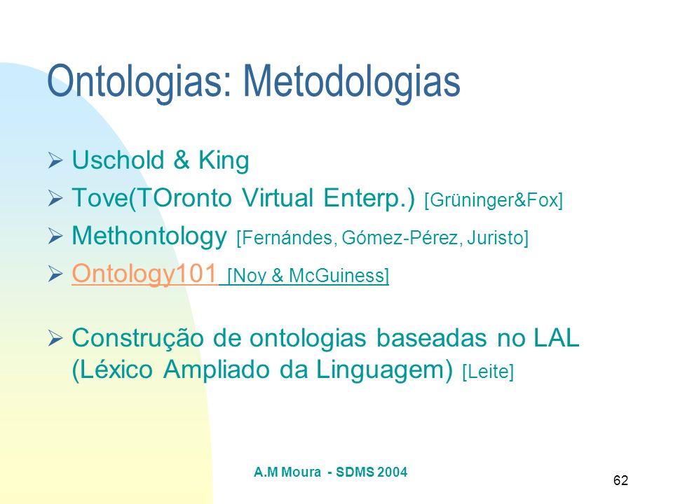 Ontologias: Metodologias