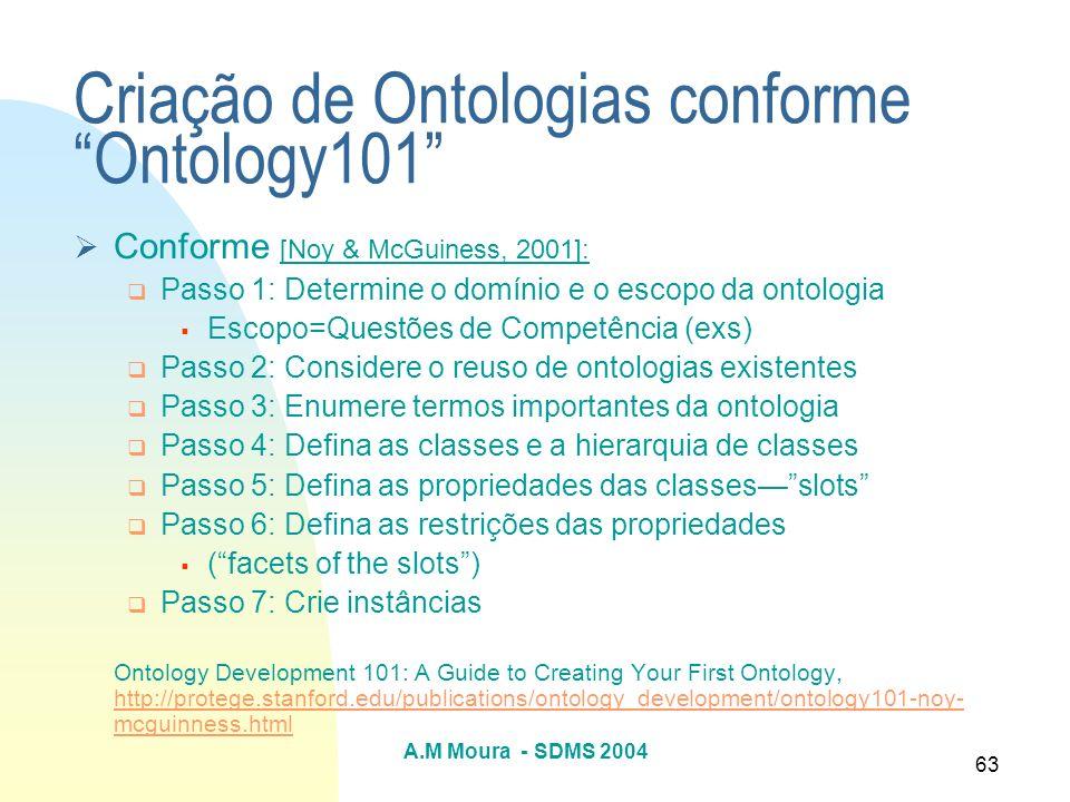 Criação de Ontologias conforme Ontology101