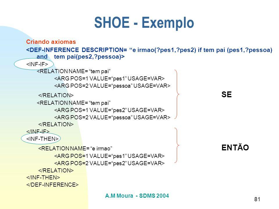 SHOE - Exemplo Criando axiomas