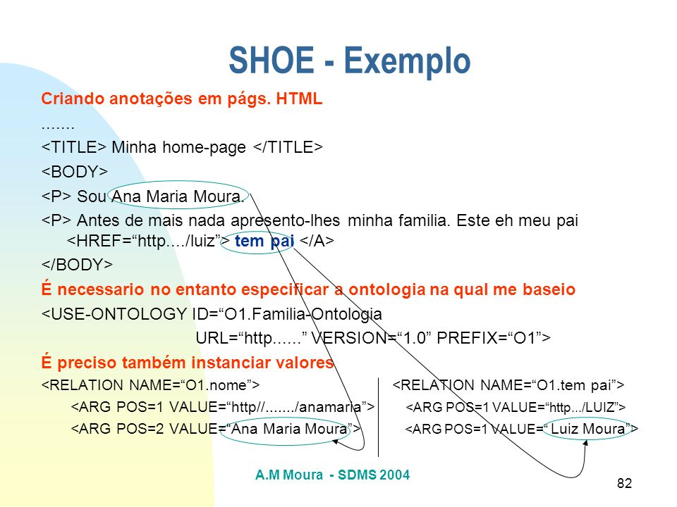 SHOE - Exemplo Criando anotações em págs. HTML .......