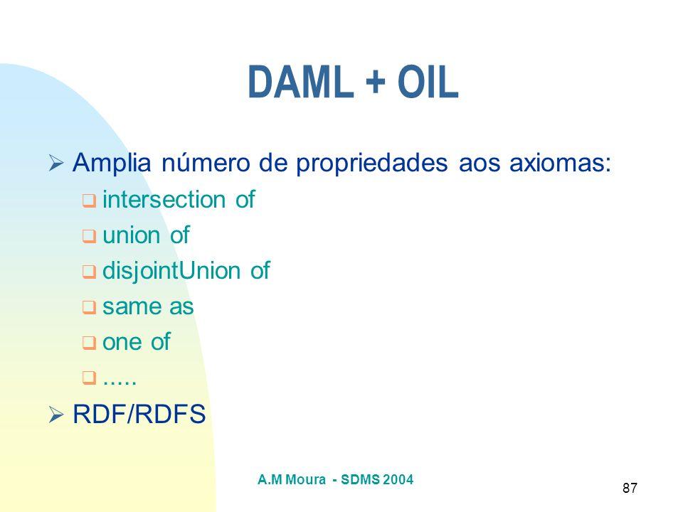DAML + OIL Amplia número de propriedades aos axiomas: RDF/RDFS