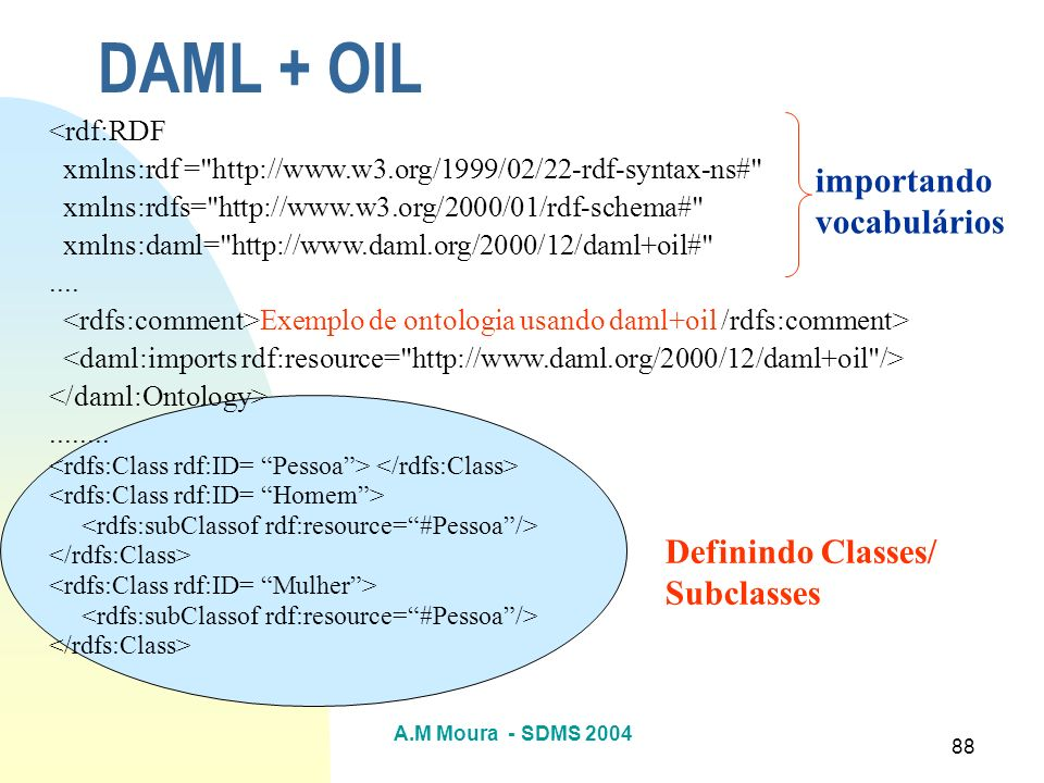 DAML + OIL importando vocabulários Definindo Classes/ Subclasses