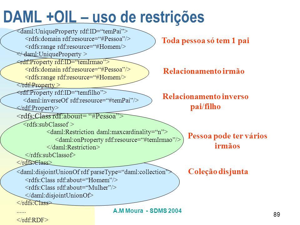 DAML +OIL – uso de restrições