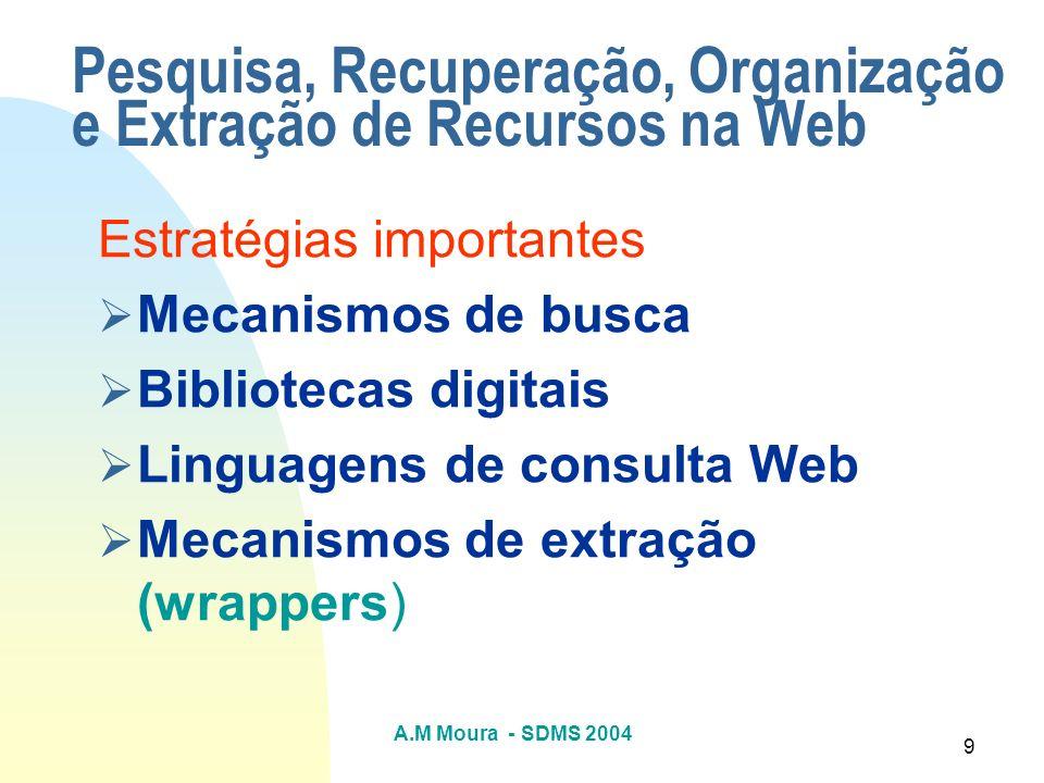 Pesquisa, Recuperação, Organização e Extração de Recursos na Web