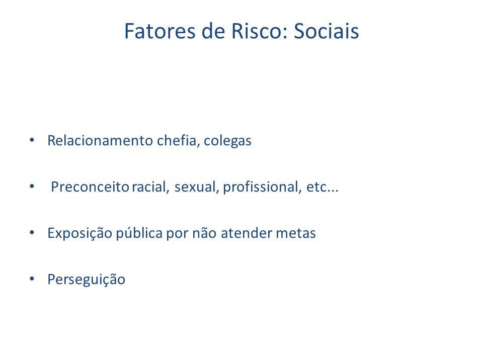 Fatores de Risco: Sociais