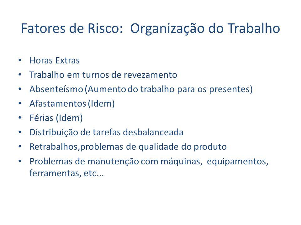 Fatores de Risco: Organização do Trabalho