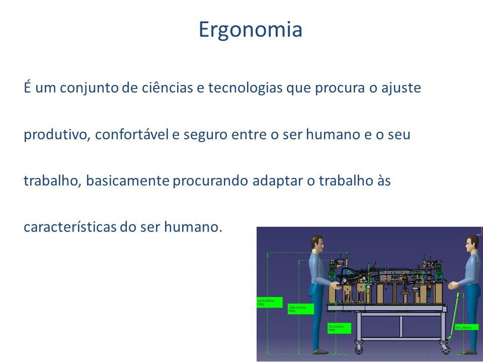 Ergonomia É um conjunto de ciências e tecnologias que procura o ajuste