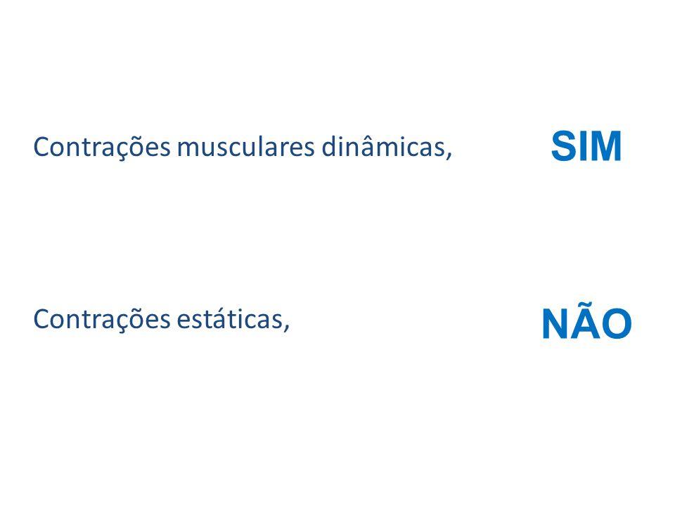 Contrações musculares dinâmicas, Contrações estáticas,