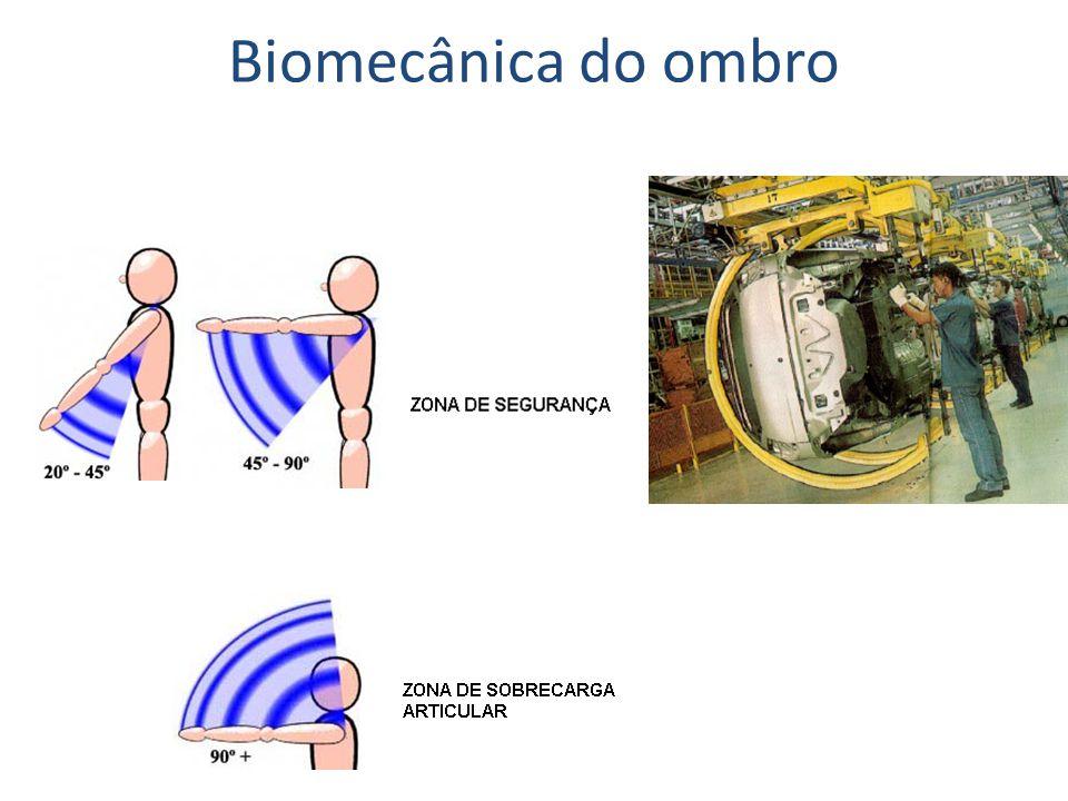 Biomecânica do ombro