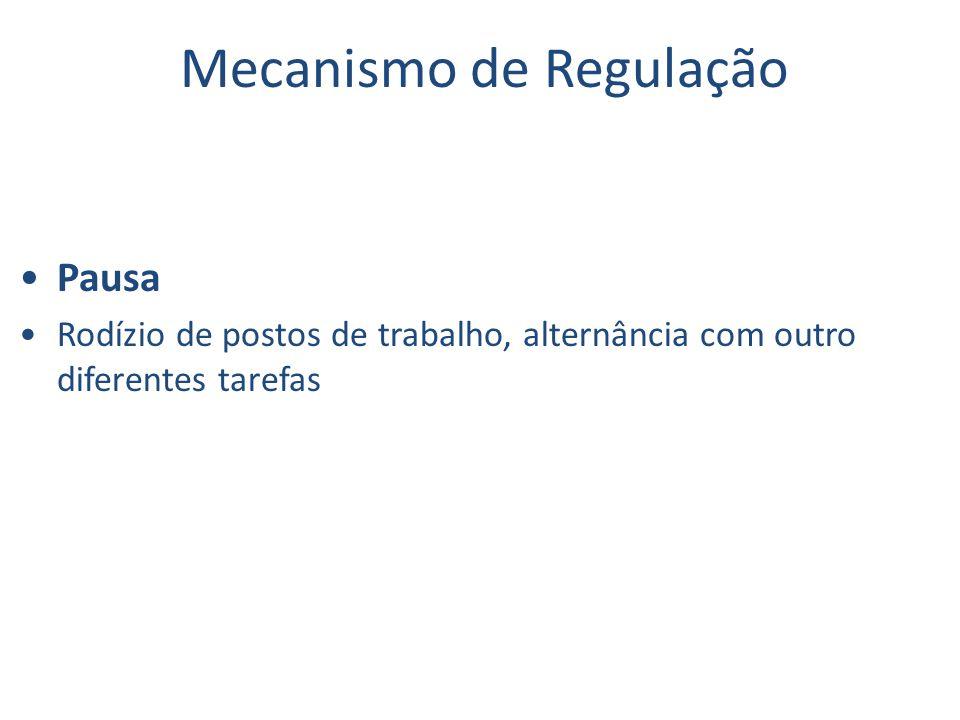 Mecanismo de Regulação
