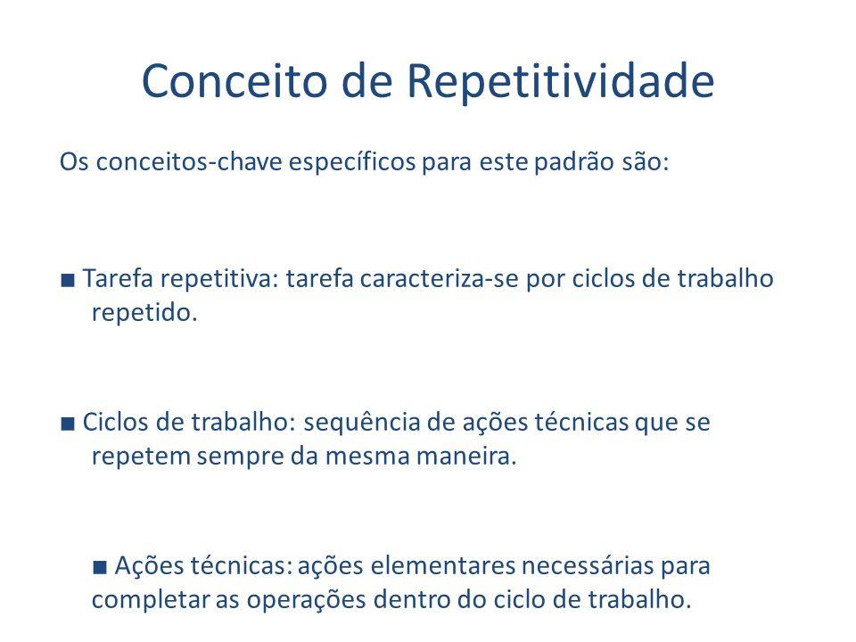 Conceito de Repetitividade