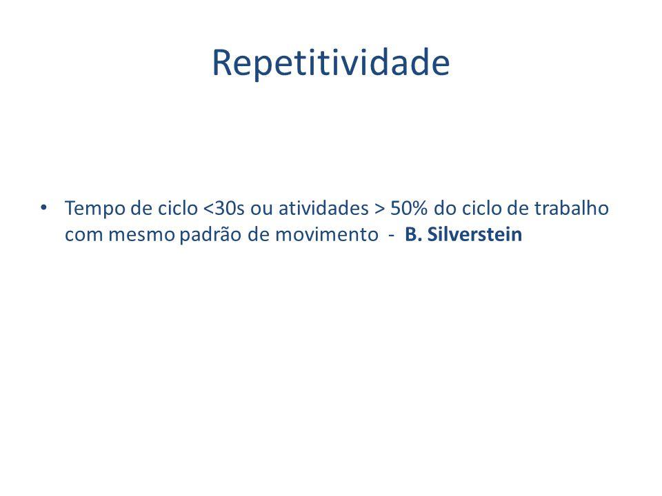 Repetitividade Tempo de ciclo <30s ou atividades > 50% do ciclo de trabalho com mesmo padrão de movimento - B.