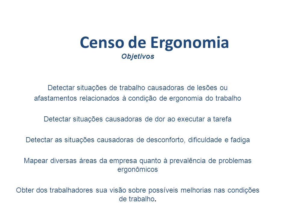 Censo de Ergonomia Objetivos