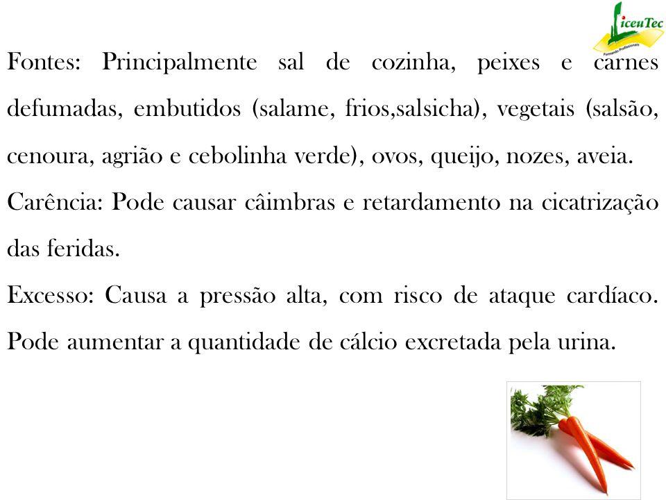 Fontes: Principalmente sal de cozinha, peixes e carnes defumadas, embutidos (salame, frios,salsicha), vegetais (salsão, cenoura, agrião e cebolinha verde), ovos, queijo, nozes, aveia.
