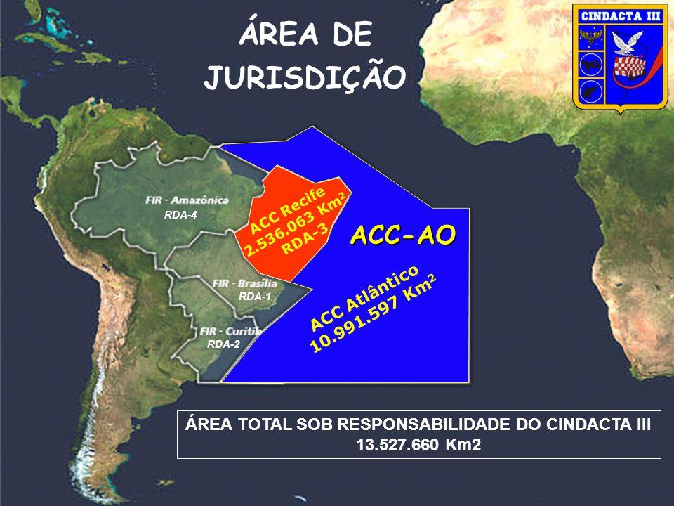 ÁREA TOTAL SOB RESPONSABILIDADE DO CINDACTA III 13.527.660 Km2