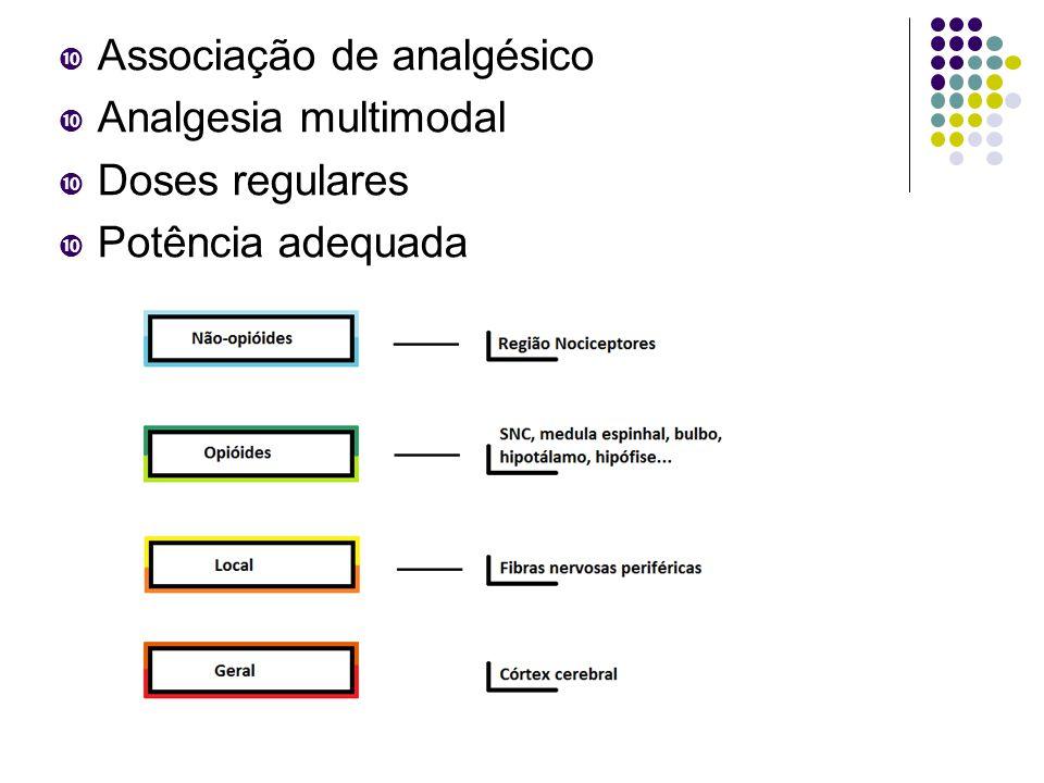 Associação de analgésico