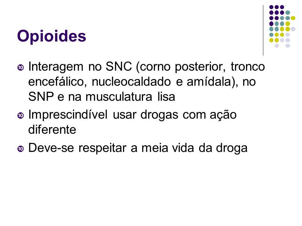Opioides Interagem no SNC (corno posterior, tronco encefálico, nucleocaldado e amídala), no SNP e na musculatura lisa.