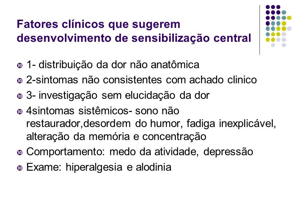 Fatores clínicos que sugerem desenvolvimento de sensibilização central