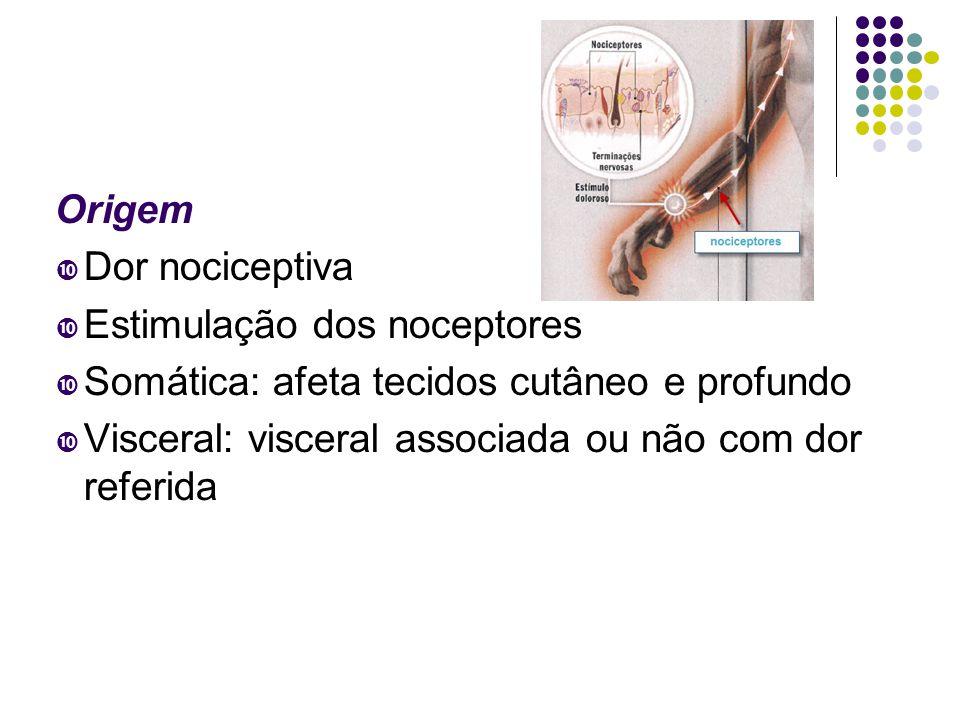 Origem Dor nociceptiva. Estimulação dos noceptores. Somática: afeta tecidos cutâneo e profundo.