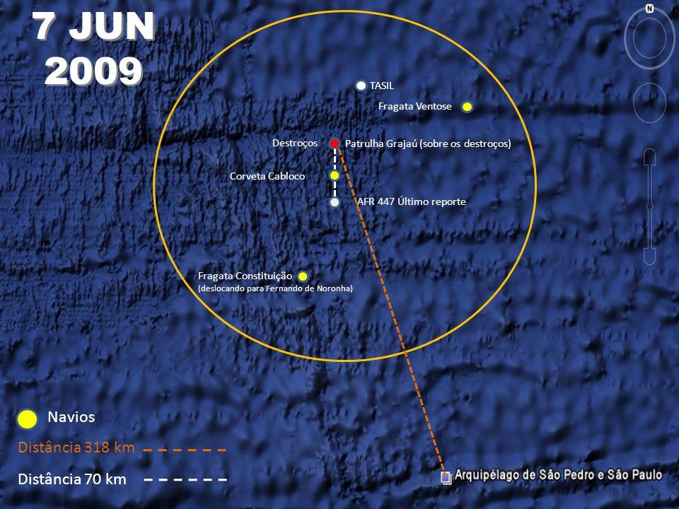 7 JUN 2009 Navios Distância 318 km Distância 70 km TASIL