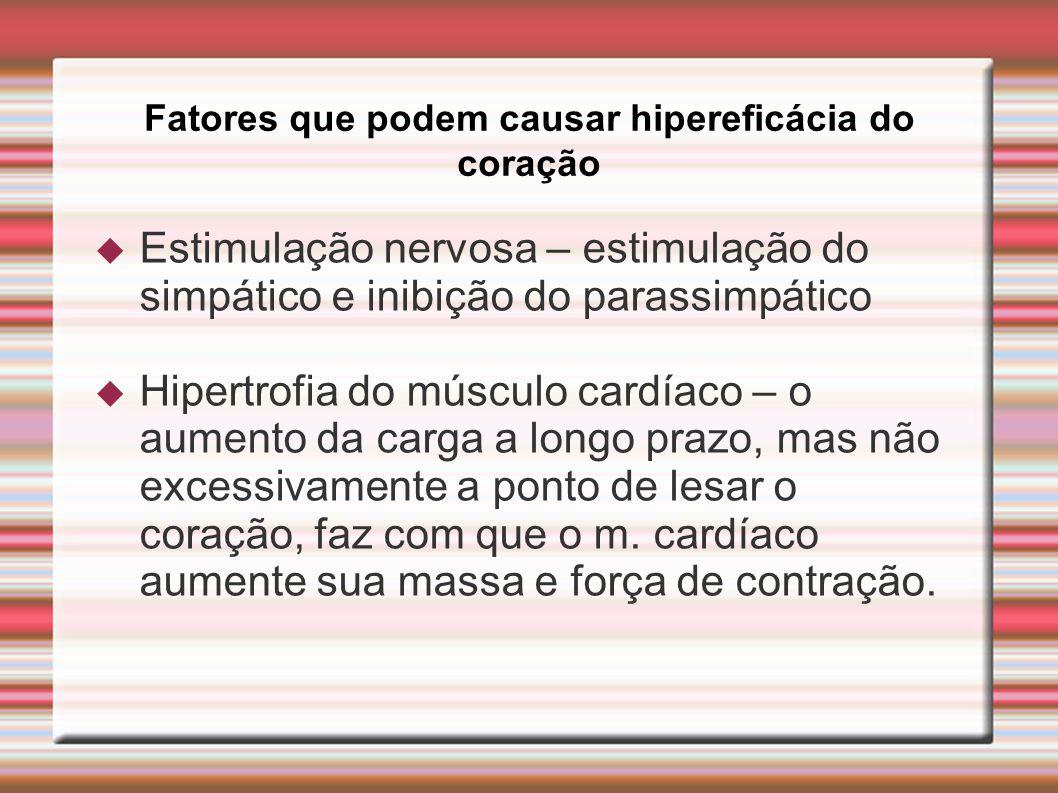 Fatores que podem causar hipereficácia do coração