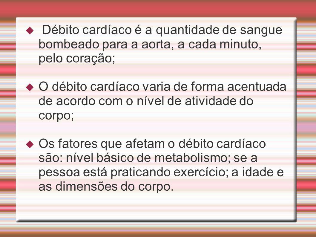 Débito cardíaco é a quantidade de sangue bombeado para a aorta, a cada minuto, pelo coração;