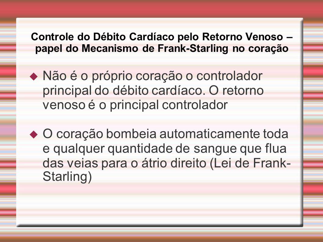 Controle do Débito Cardíaco pelo Retorno Venoso – papel do Mecanismo de Frank-Starling no coração