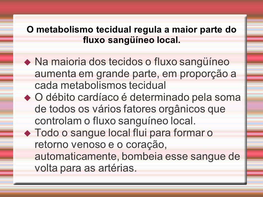 O metabolismo tecidual regula a maior parte do fluxo sangüíneo local.