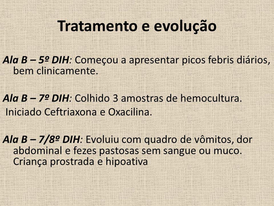 Tratamento e evolução