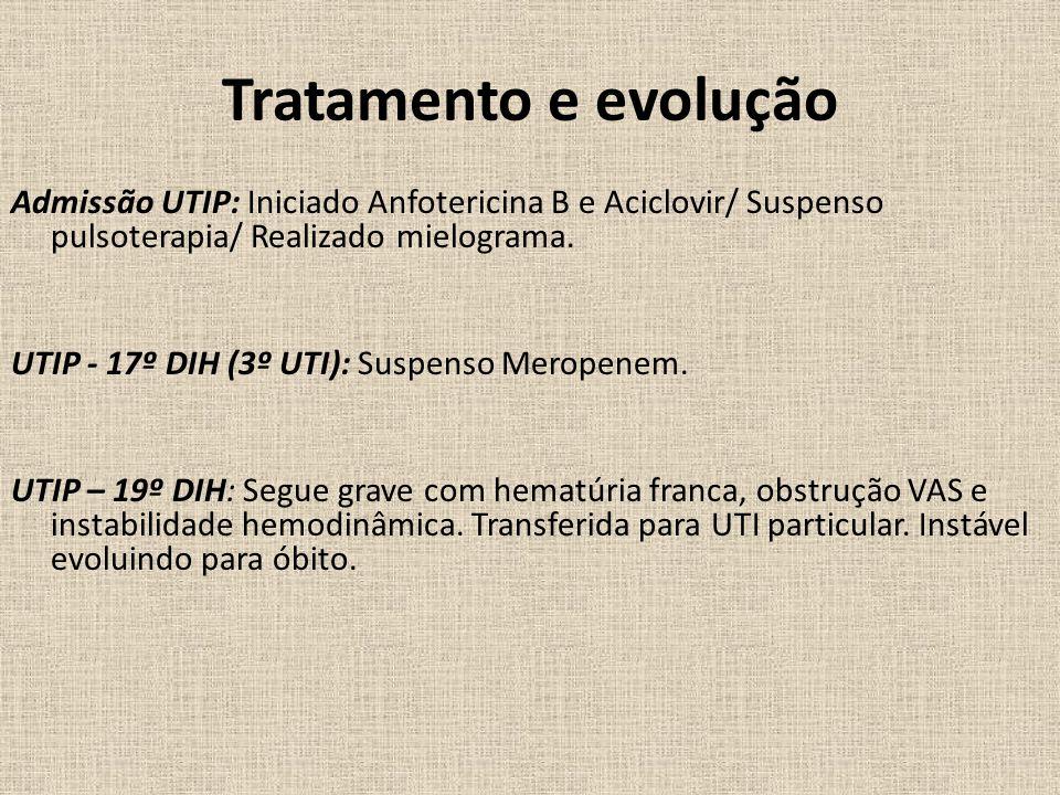 Tratamento e evolução Admissão UTIP: Iniciado Anfotericina B e Aciclovir/ Suspenso pulsoterapia/ Realizado mielograma.