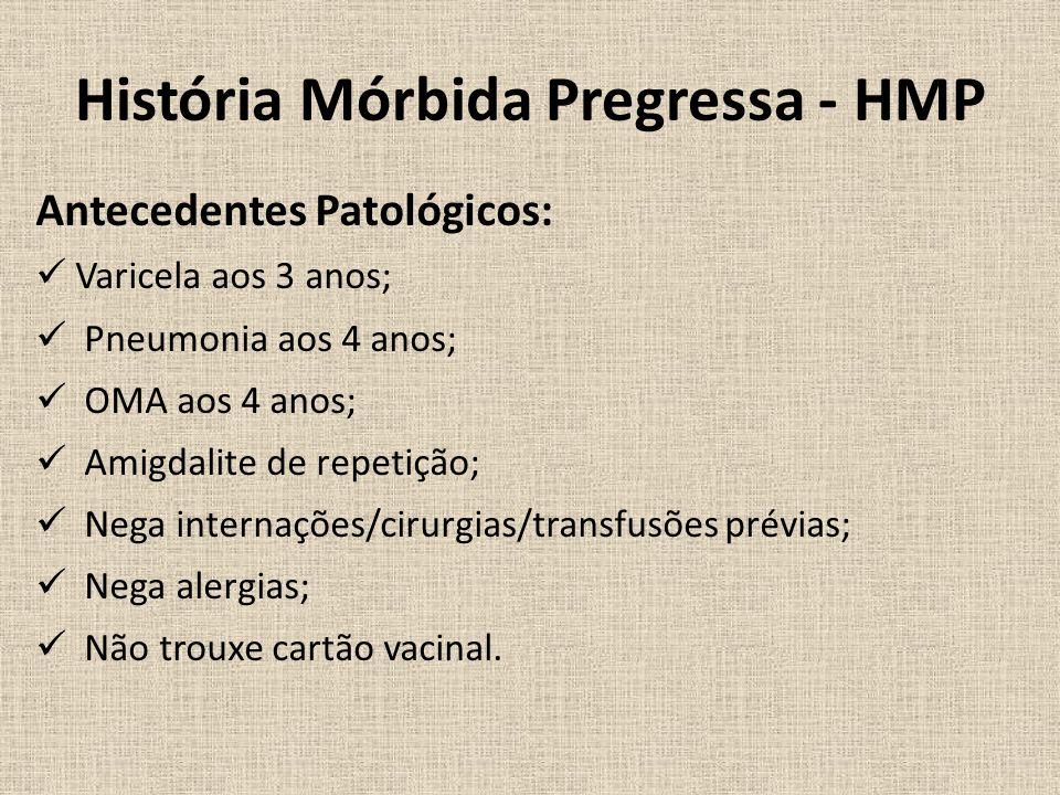 História Mórbida Pregressa - HMP