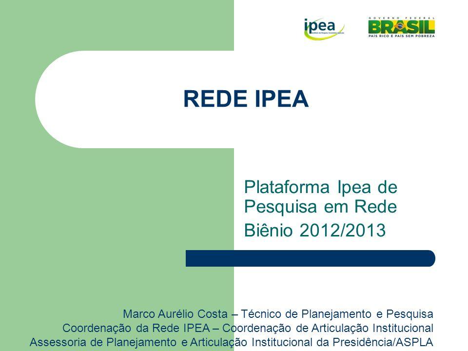 Plataforma Ipea de Pesquisa em Rede Biênio 2012/2013