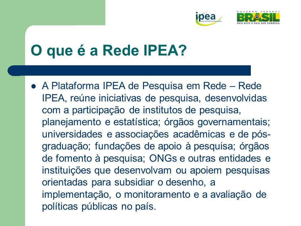 O que é a Rede IPEA
