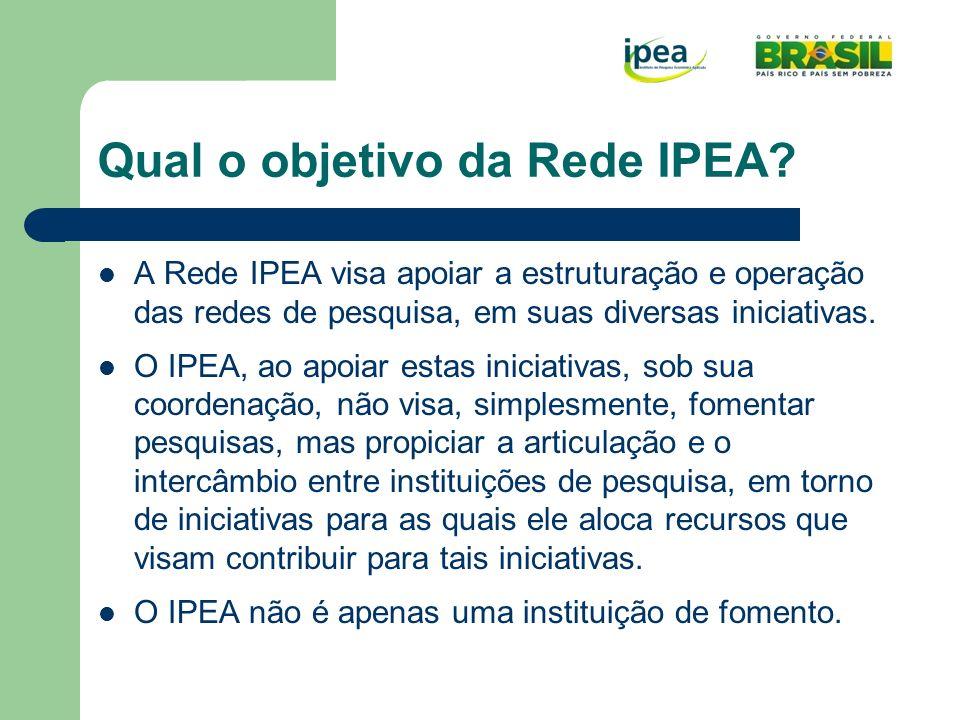 Qual o objetivo da Rede IPEA